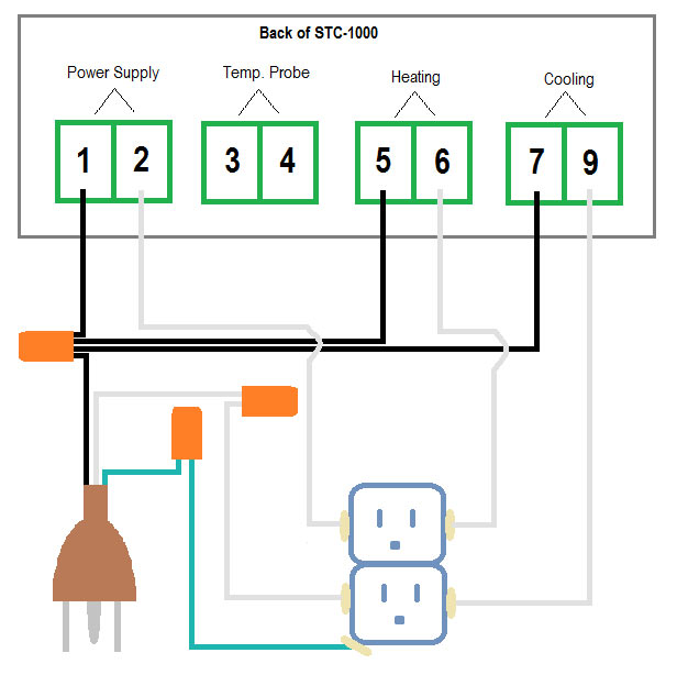 how to build a temperature controller american homebrewers association rh homebrewersassociation org Wiring Up Thermostat Wiring Up Thermostat