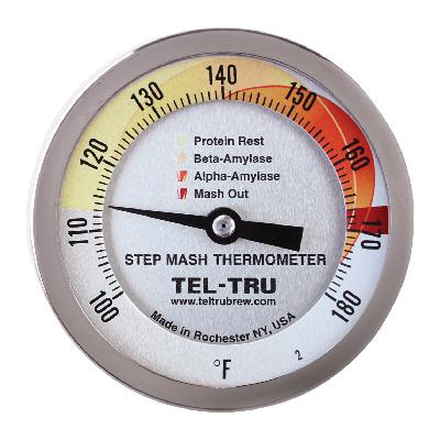 Tel-Tru Manufacturing Co.